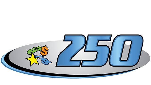 Virgina529 College Savings 250